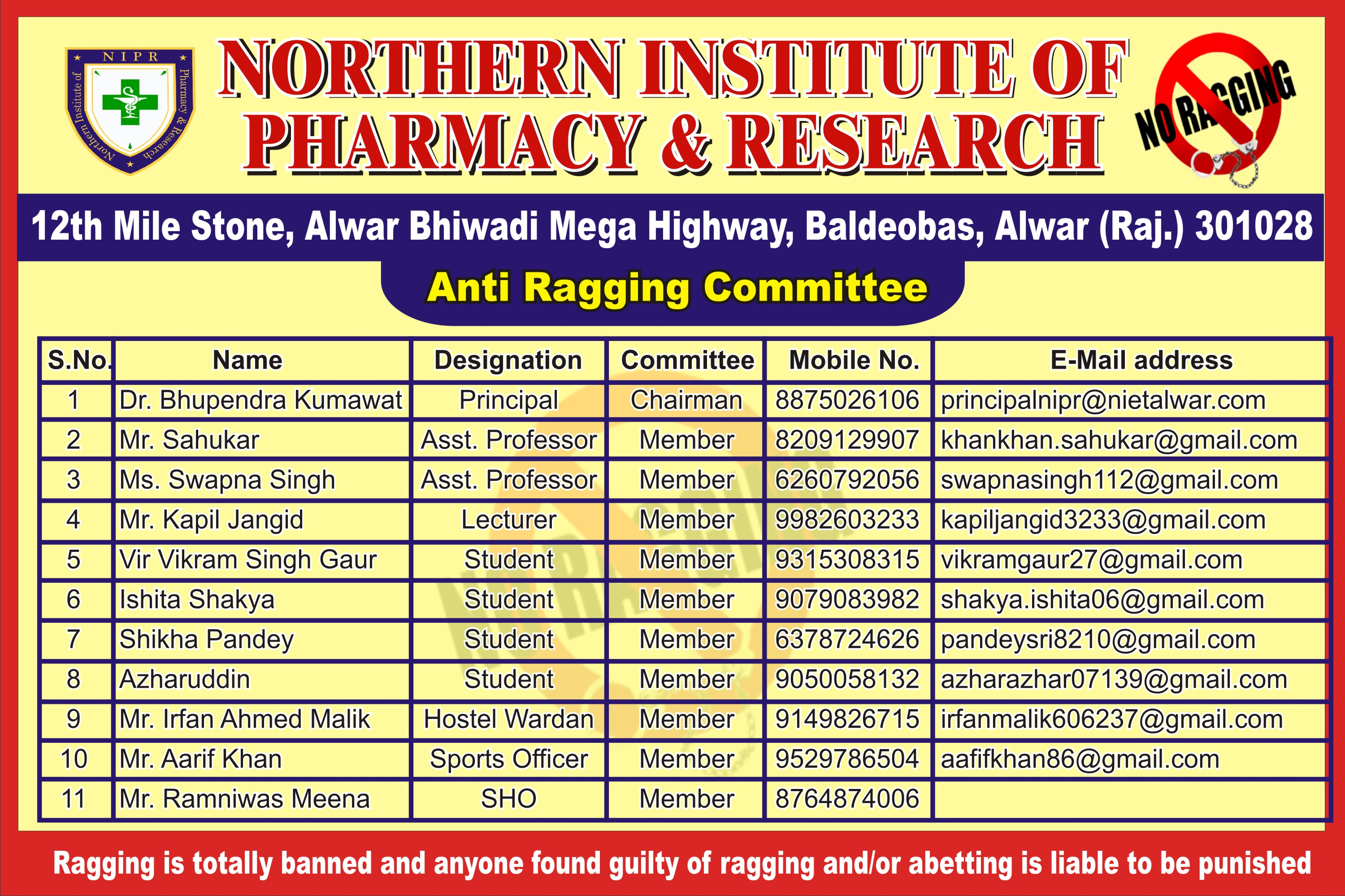 Northern Institute of Pharmacy & Research, Alwar